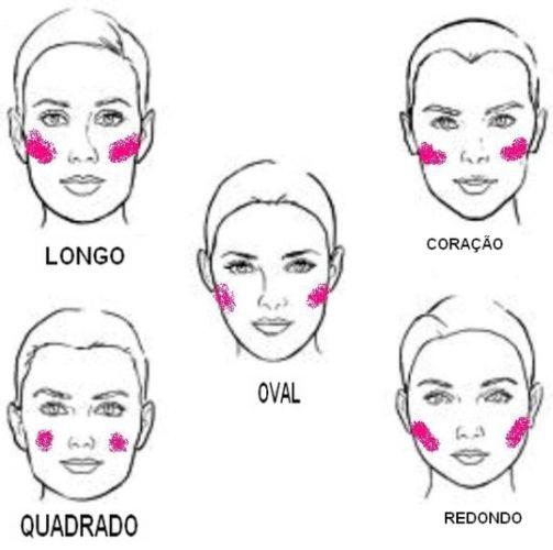 aca9b28b325 Cortes de cabelos para cada tipo de rosto -