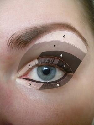 Como maquiar os olhos corretamente