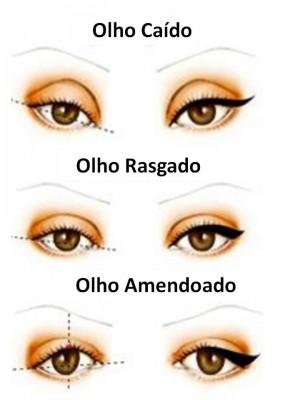 Delinear olhos consoante a forma dos mesmos