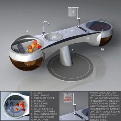 cozinhas do futuro1