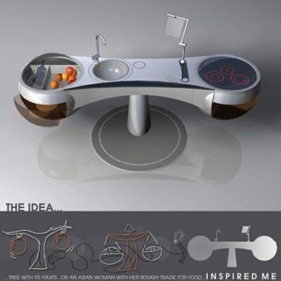 cozinhas do futuro2