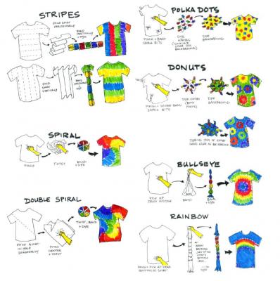 Como fazer tie dye shirt